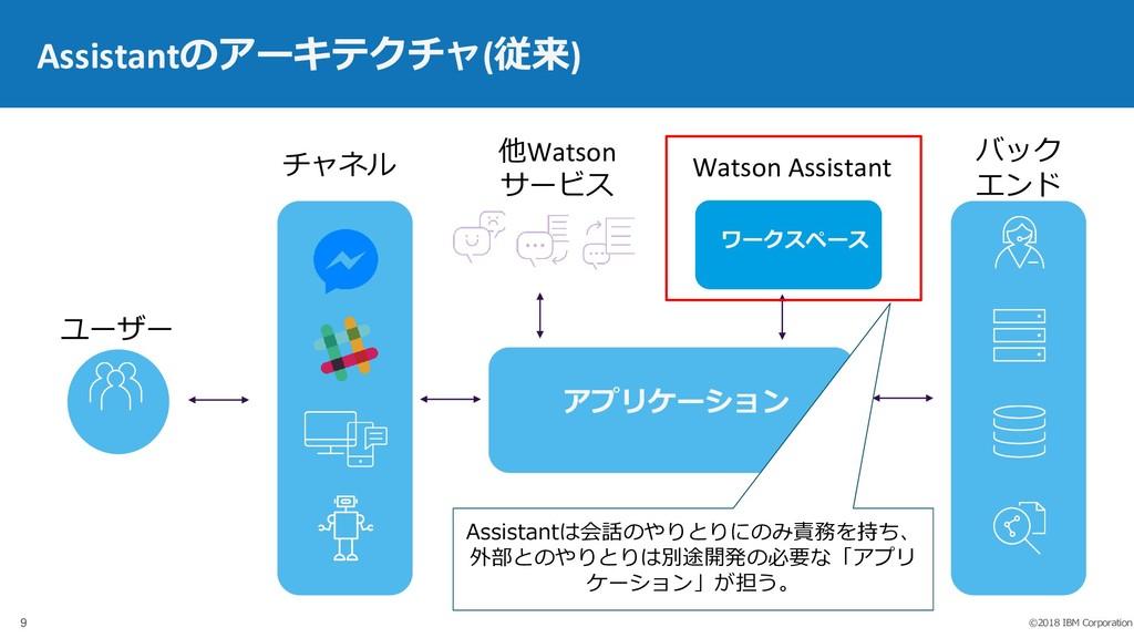 ©2018 IBM Corporation 9 ユーザー チャネル バック エンド Watso...