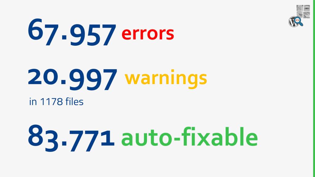 67.957 errors 83.771 auto-fixable 20.997 warnin...