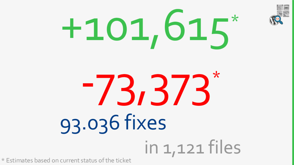 +101,615* -73,373* 93.036 fixes in 1,121 files ...