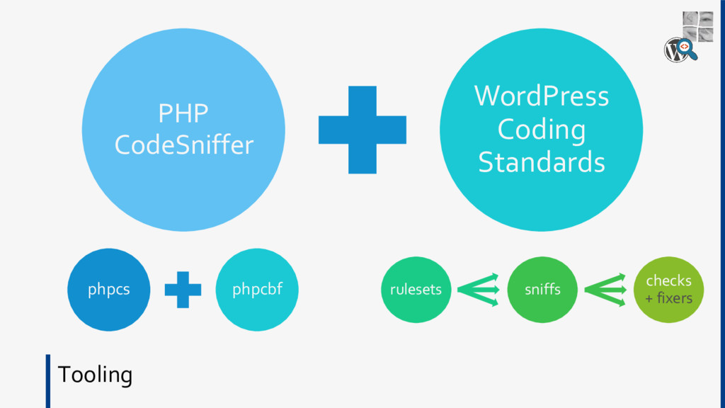 Tooling PHP CodeSniffer WordPress Coding Standa...