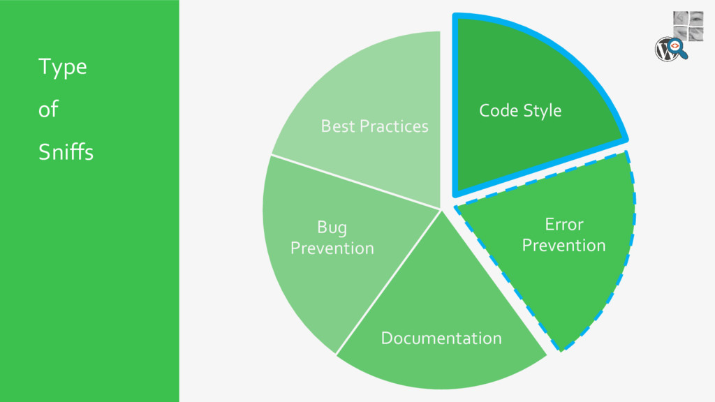 Code Style Error Prevention Documentation Bug P...
