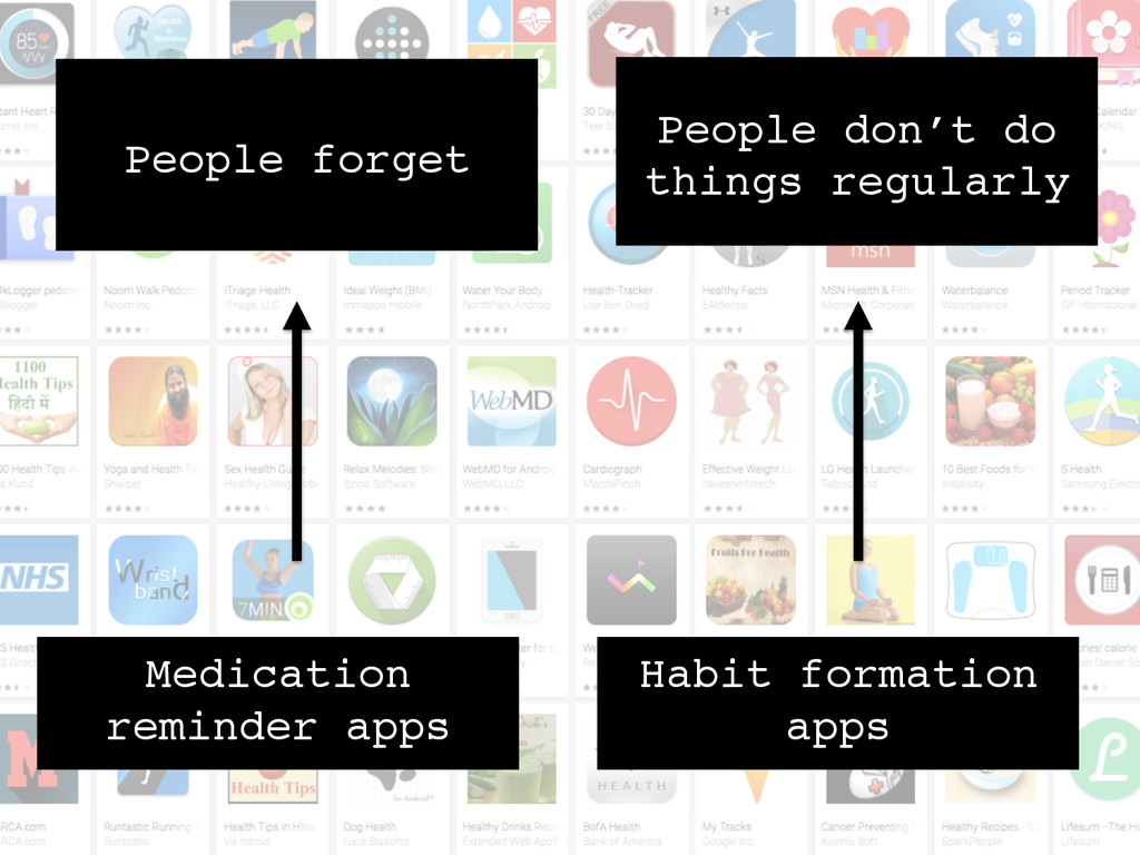 Medication reminder apps! Habit formation apps!...