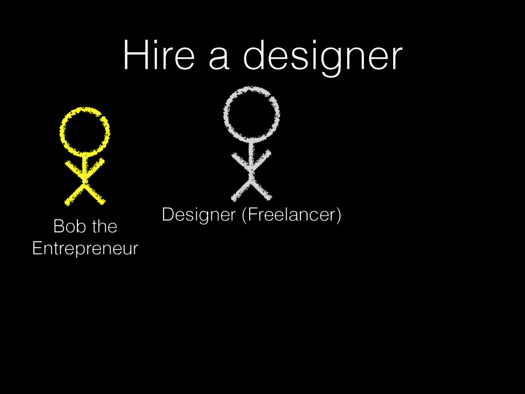Hire a designer Bob the Entrepreneur Designer (...