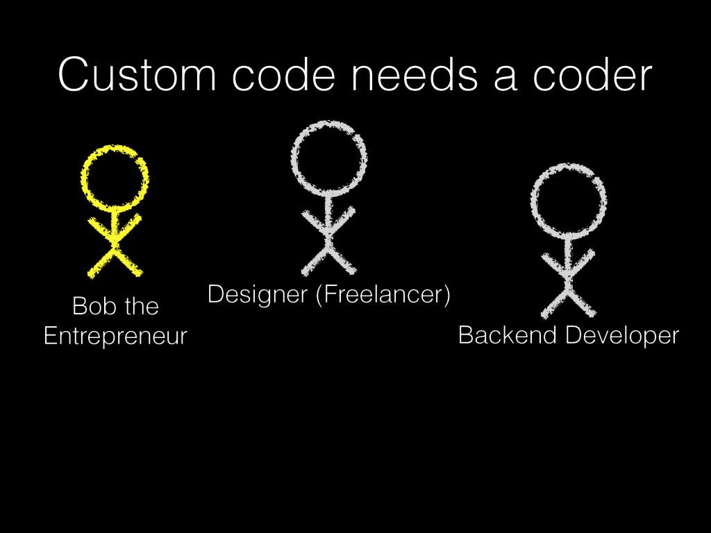 Custom code needs a coder Bob the Entrepreneur ...