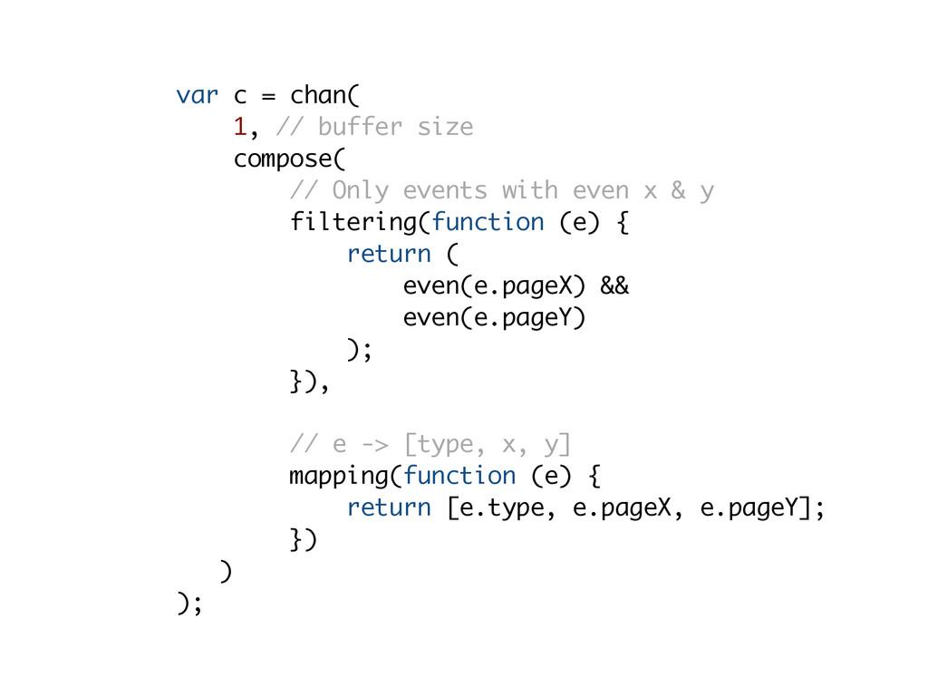 var c = chan( 1, // buffer size compose( // Onl...