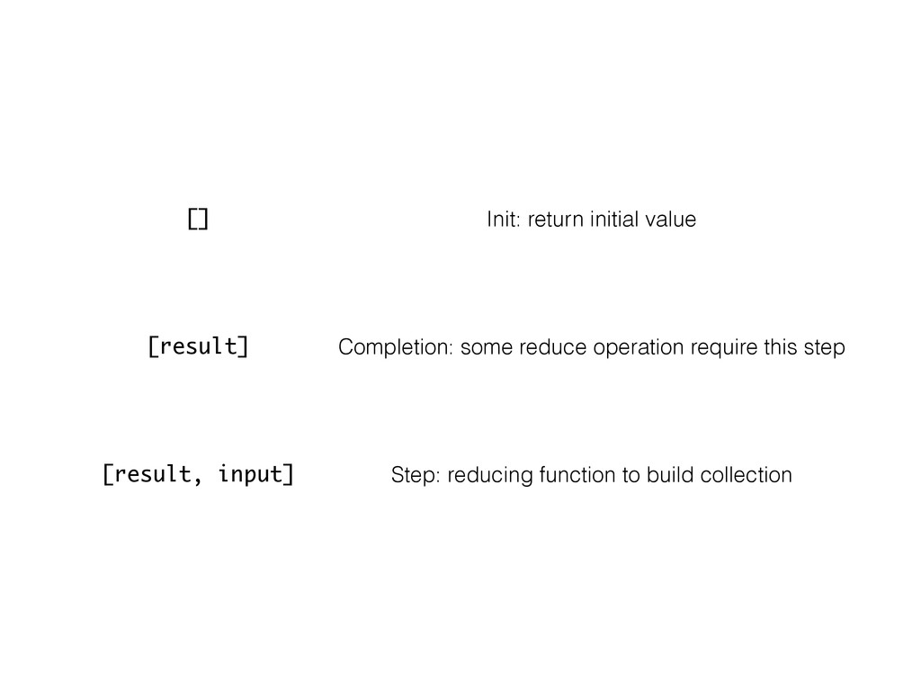 [] Init: return initial value [result] Completi...