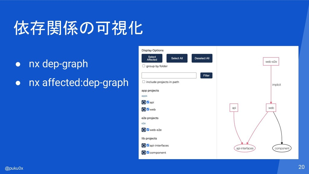 @puku0x 依存関係の可視化 ● nx dep-graph ● nx affected:d...