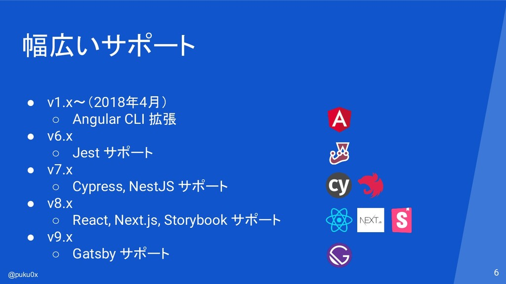 @puku0x 幅広いサポート ● v1.x〜(2018年4月) ○ Angular CLI ...