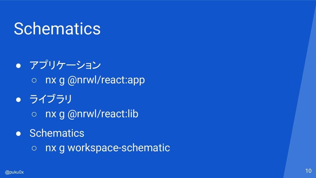 @puku0x Schematics ● アプリケーション ○ nx g @nrwl/reac...
