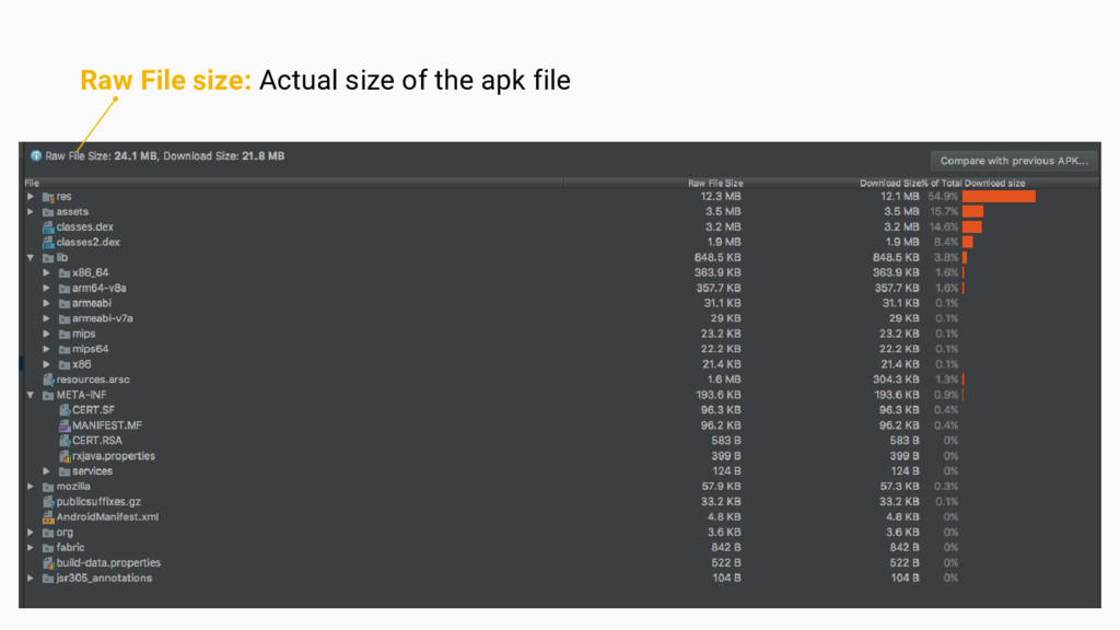 Raw File size: Actual size of the apk file