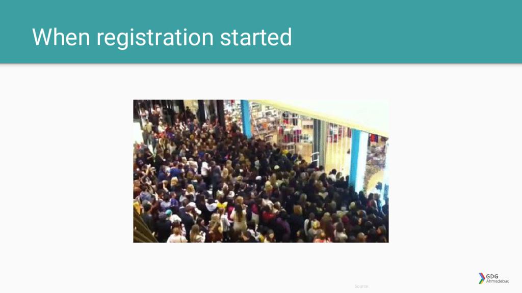 When registration started Source: