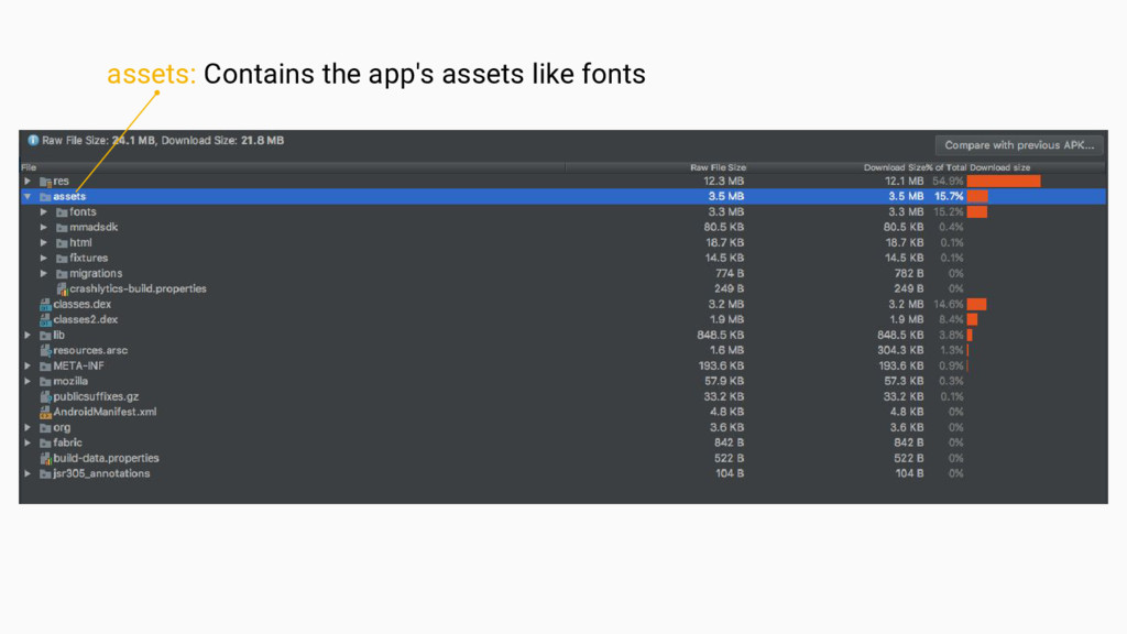 assets: Contains the app's assets like fonts