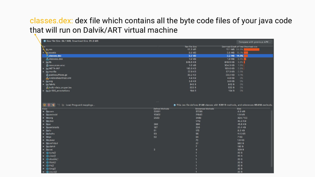 classes.dex: dex file which contains all the by...