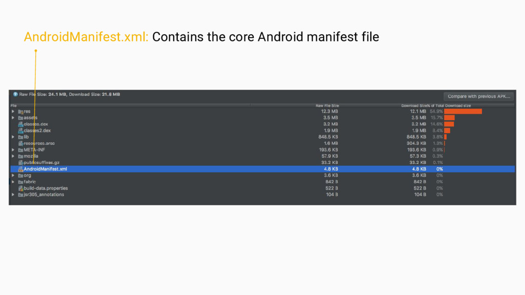 AndroidManifest.xml: Contains the core Android ...