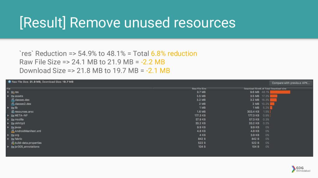 [Result] Remove unused resources `res` Reductio...