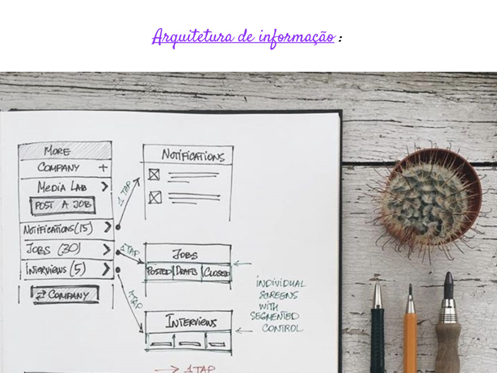 Arquitetura de informação :