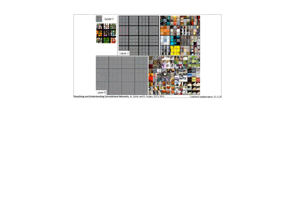 Visualizing and Understanding Convolutional Net...