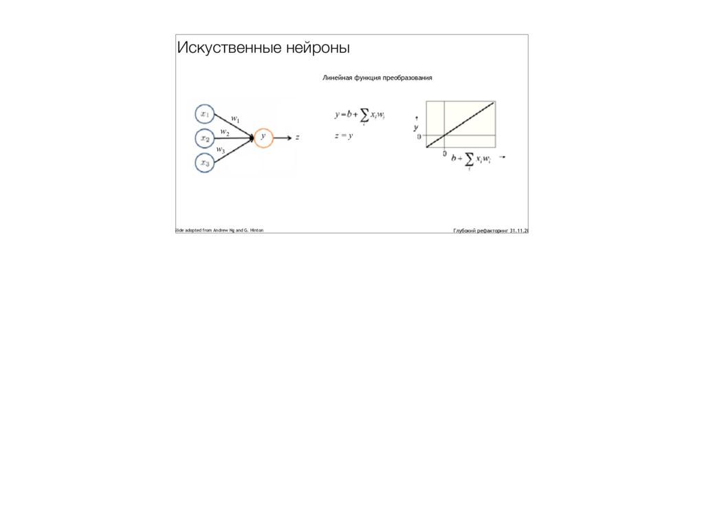Искуственные нейроны y z Slide adopted from And...