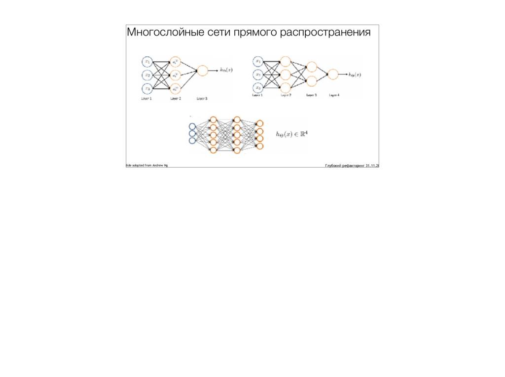 Многослойные сети прямого распространения Slide...