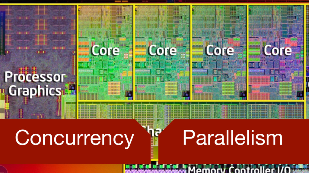 Concurrency Parallelism