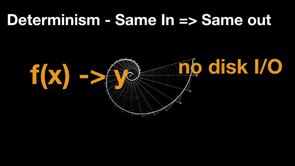 Determinism - Same In => Same out no disk I/O f...
