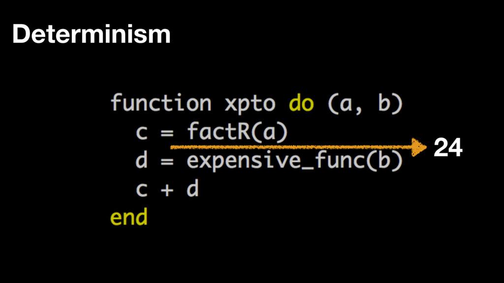 Determinism 24