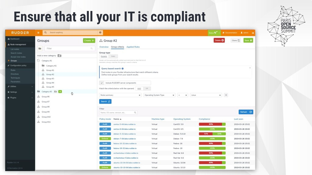 Ensure that all your IT is compliant
