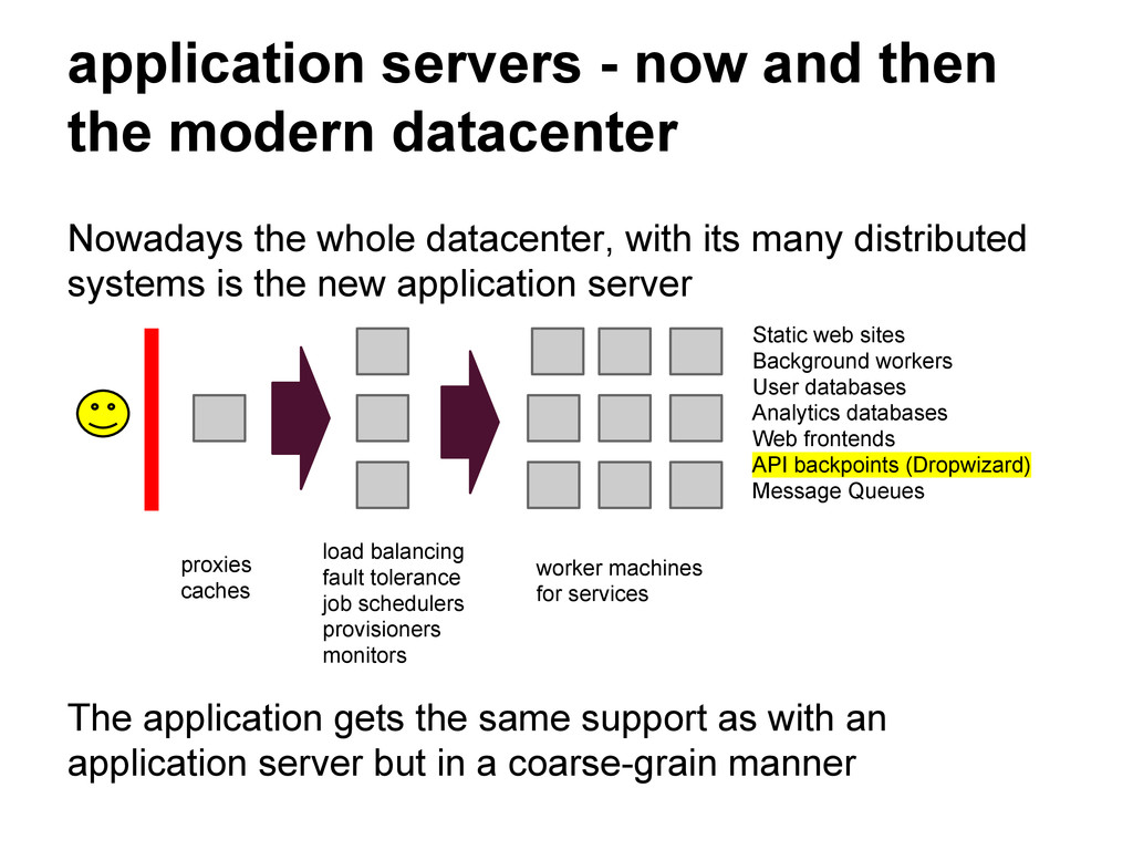 application servers - now and then the modern d...