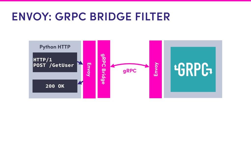 ENVOY: GRPC BRIDGE FILTER Python HTTP Envoy Env...