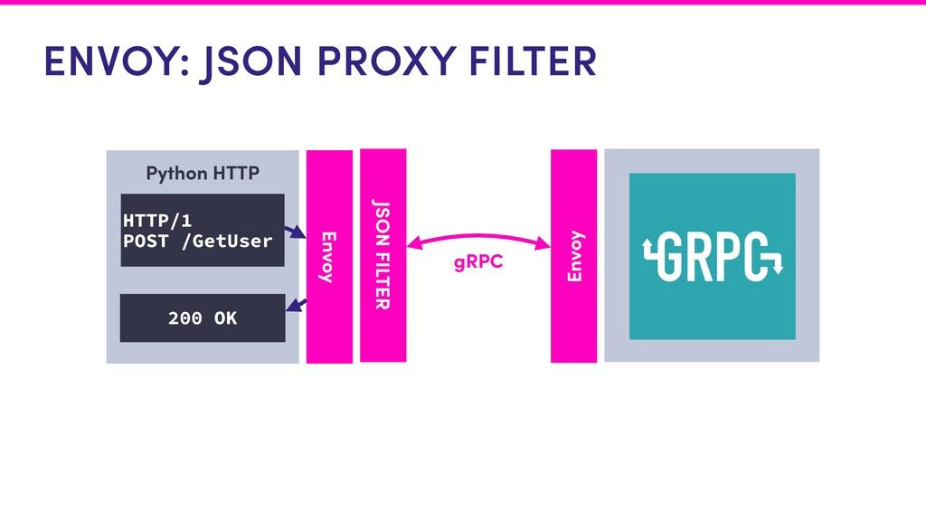 ENVOY: JSON PROXY FILTER Python HTTP Envoy Envo...