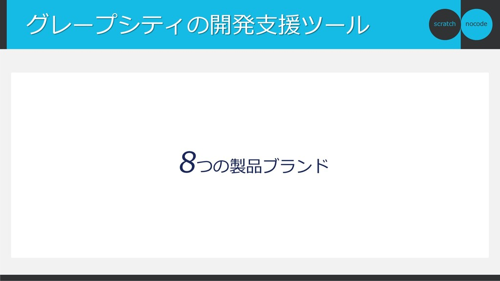 nocode scratch グレープシティの開発支援ツール 8つの製品ブランド