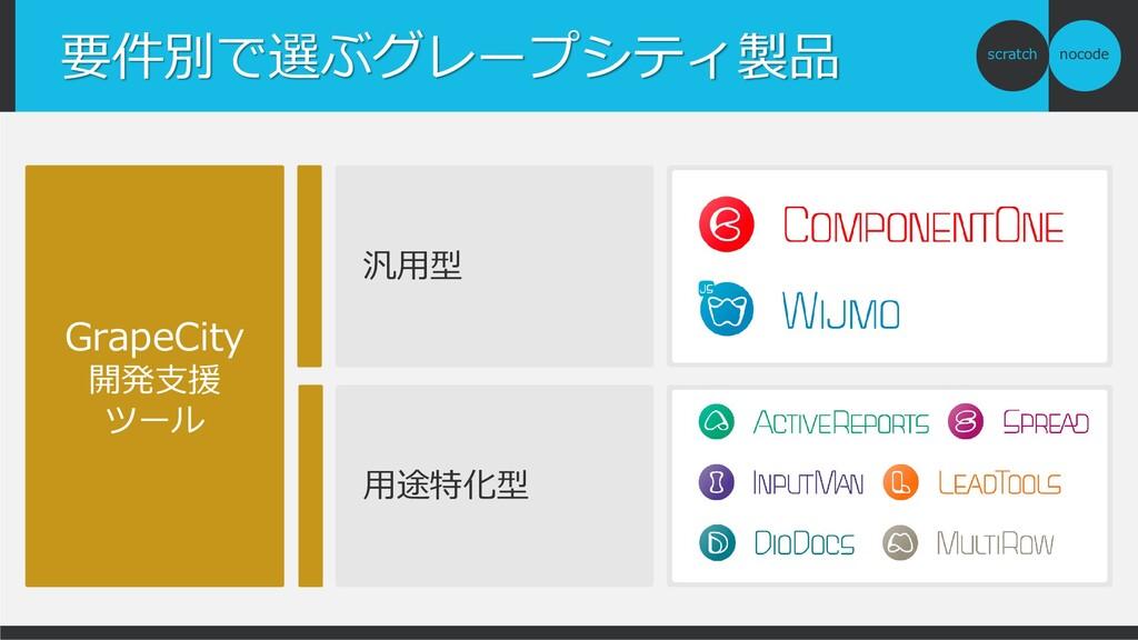 nocode scratch 要件別で選ぶグレープシティ製品 GrapeCity 開発支援 ツ...