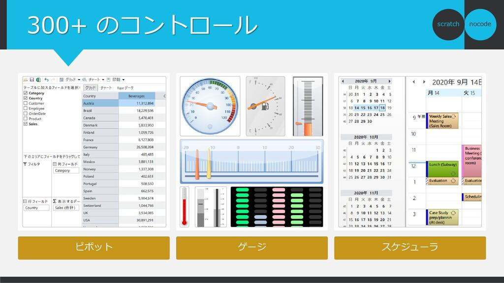 nocode scratch 300+ のコントロール ピボット ゲージ スケジューラ