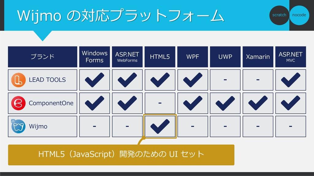 nocode scratch Wijmo の対応プラットフォーム ブランド Windows F...