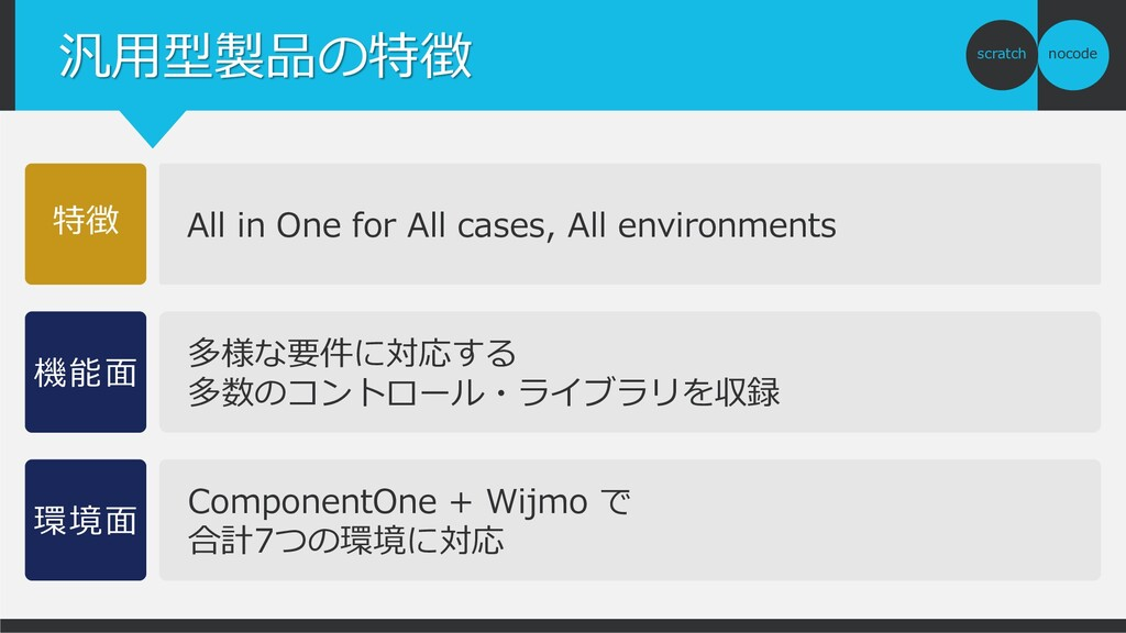 nocode scratch 汎用型製品の特徴 All in One for All case...