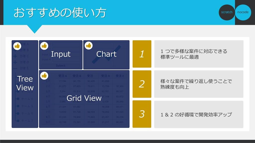 nocode scratch おすすめの使い方 Tree View Input Chart G...