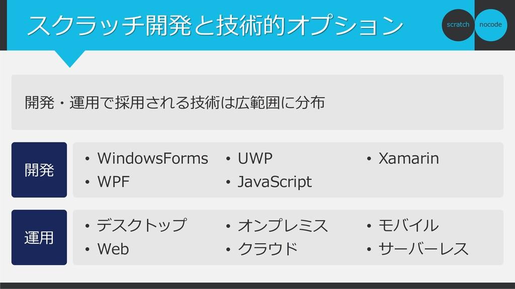 nocode scratch スクラッチ開発と技術的オプション 開発 • WindowsFor...