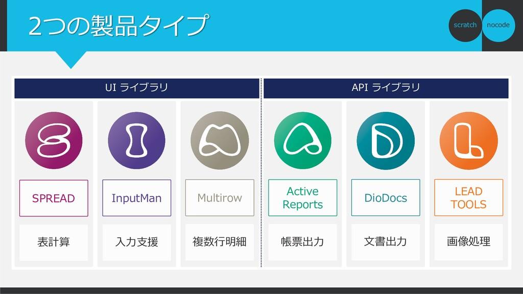 nocode scratch 2つの製品タイプ UI ライブラリ API ライブラリ Inpu...