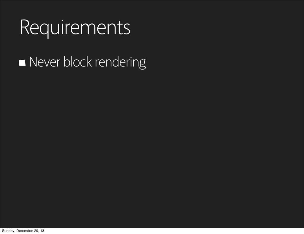 Requirements Never block rendering Sunday, Dece...