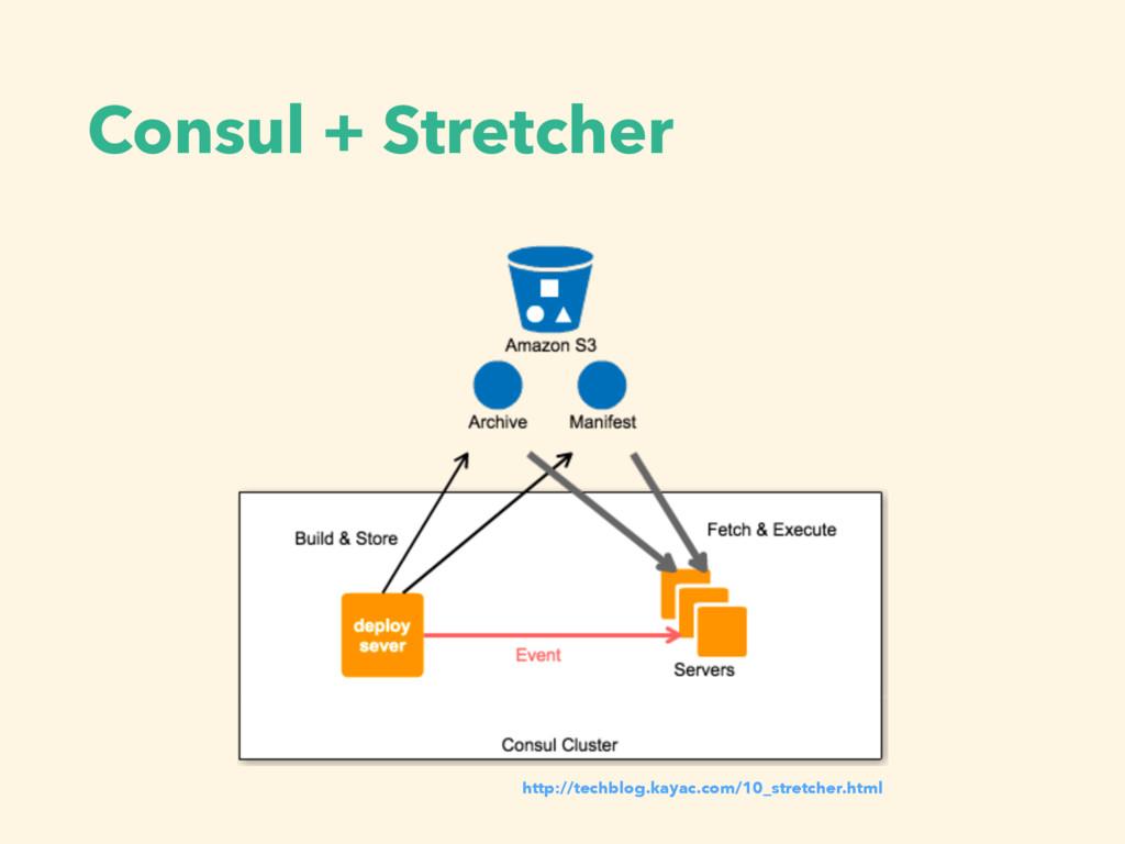 Consul + Stretcher http://techblog.kayac.com/10...