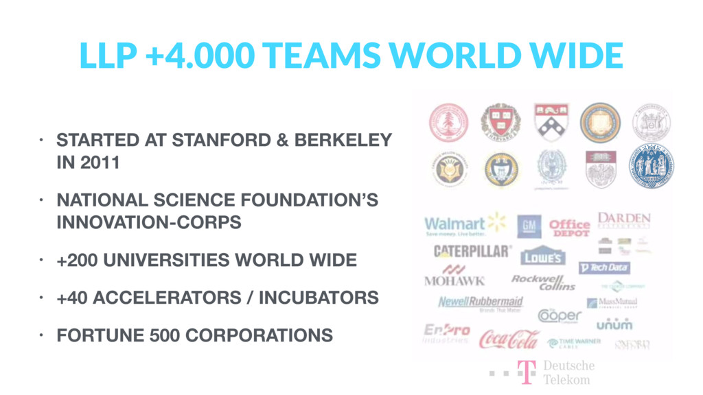 LLP +4.000 TEAMS WORLD WIDE • STARTED AT STANFO...