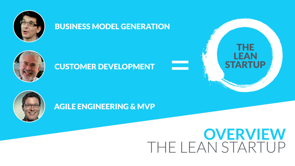 OVERVIEW THE LEAN STARTUP THE LEAN STARTUP = BU...