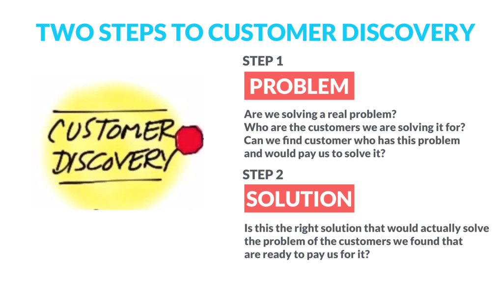 PROBLEM SOLUTION TWO STEPS TO CUSTOMER DISCOVER...