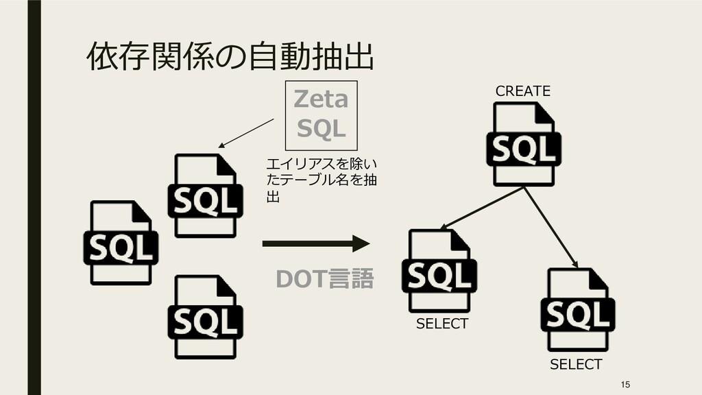 依存関係の自動抽出 SELECT DOT言語 Zeta SQL エイリアスを除い たテーブル名...