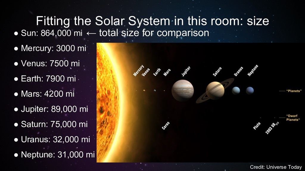 Fitting the Solar System in this room: size ● S...