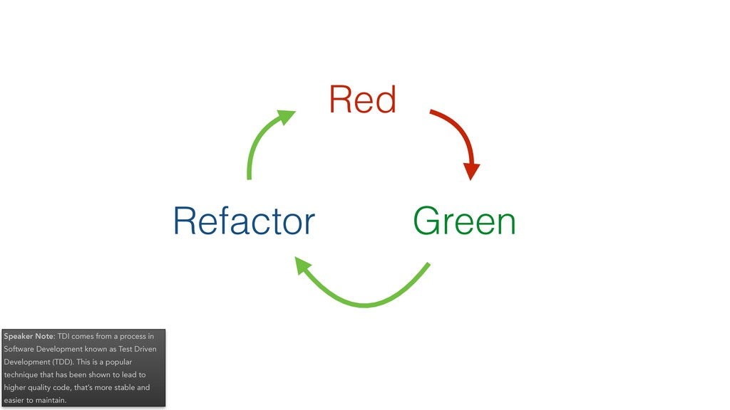 Refactor Green Red Speaker Note: TDI comes from...
