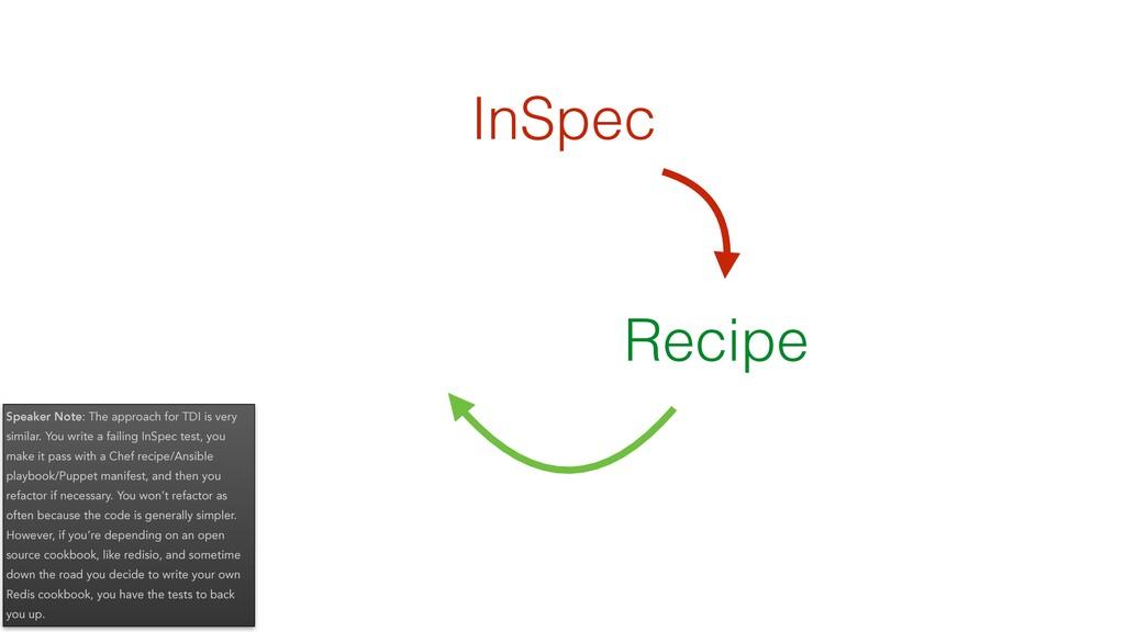 InSpec Recipe Speaker Note: The approach for TD...