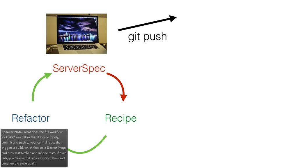 git push Refactor Recipe ServerSpec Speaker Not...