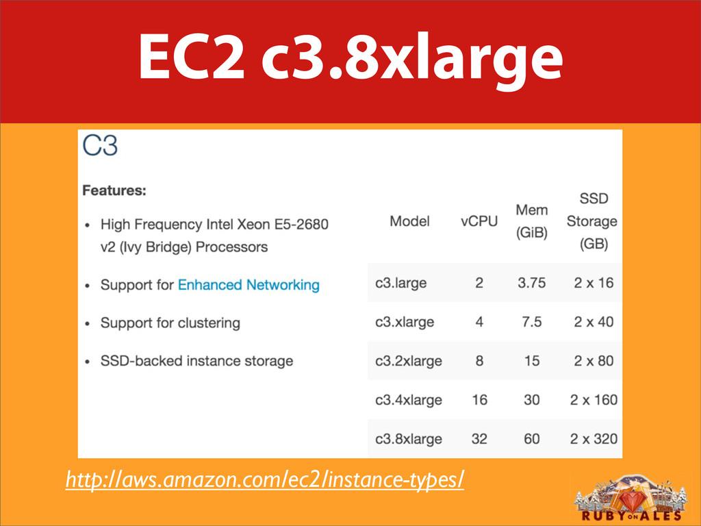 EC2 c3.8xlarge http://aws.amazon.com/ec2/instan...