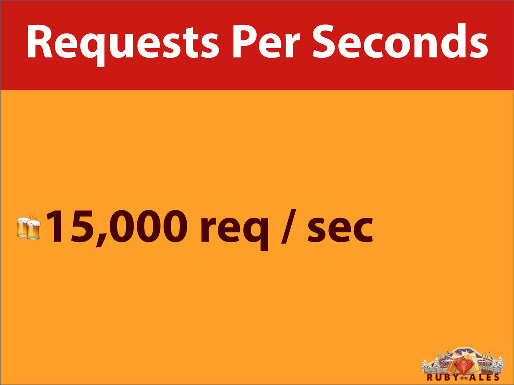 Requests Per Seconds 15,000 req / sec